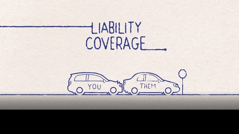 What Does Auto Liability Insurance Cover